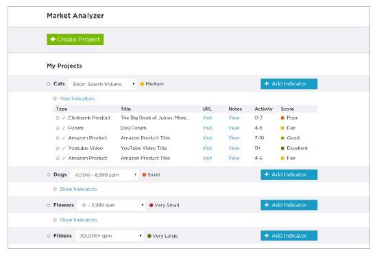 market-analyzer-software-niche-profit-full-control
