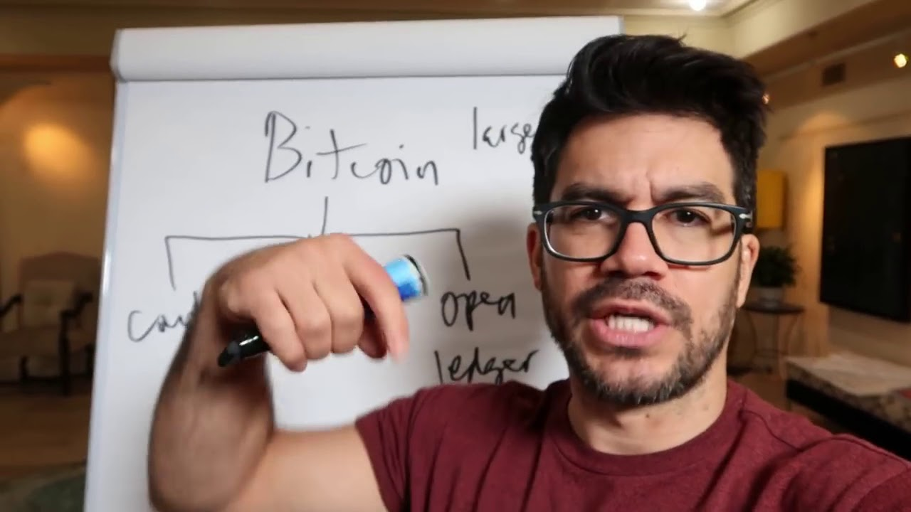 Bitcoin Crypto Academy